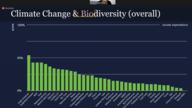 2020-rmi-climatchangebiodiversity
