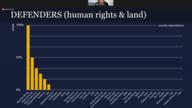 2020-rmi-land-humanrights-defenders